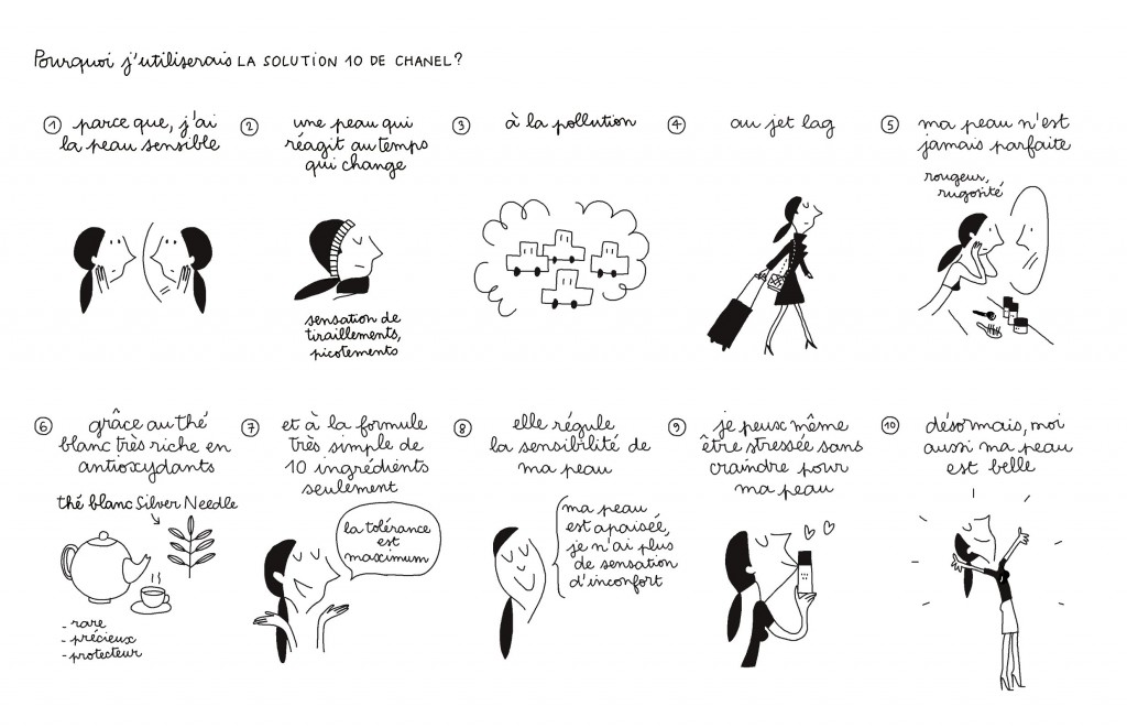 Solution 10 de Chanel_FR